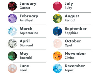 Dragon s fire academy birthstones and star stones